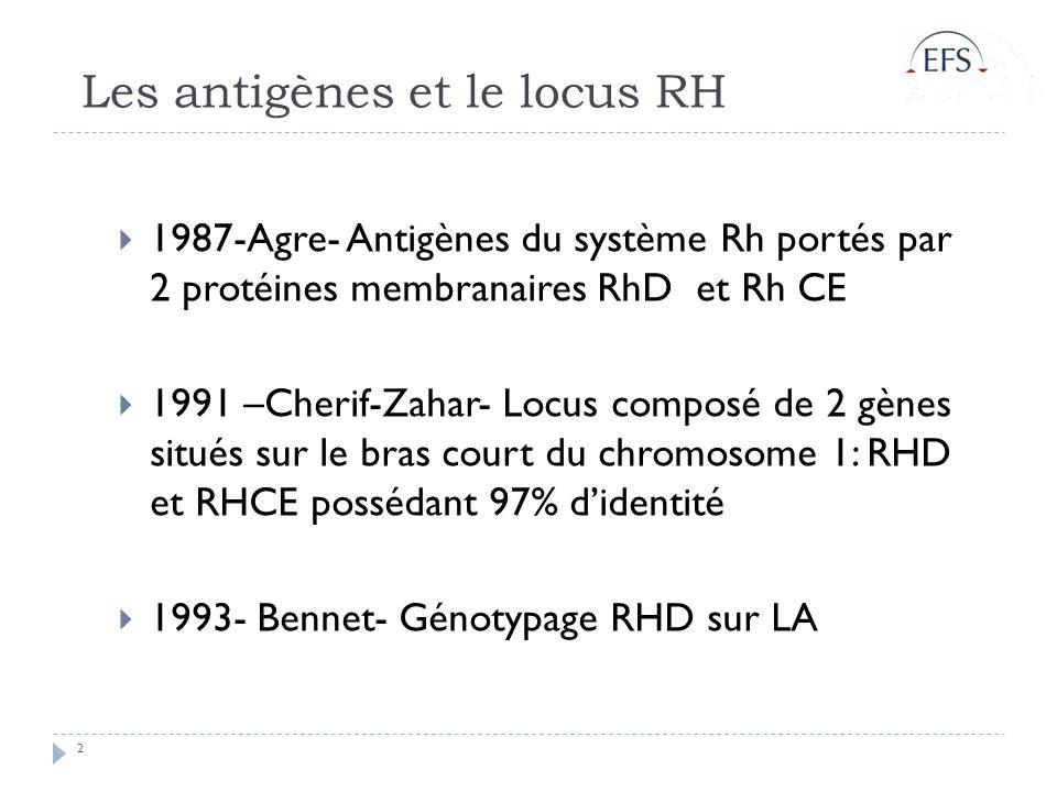 Les antigènes et le locus RH