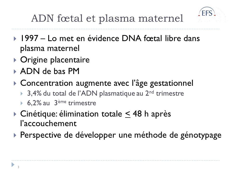 ADN fœtal et plasma maternel