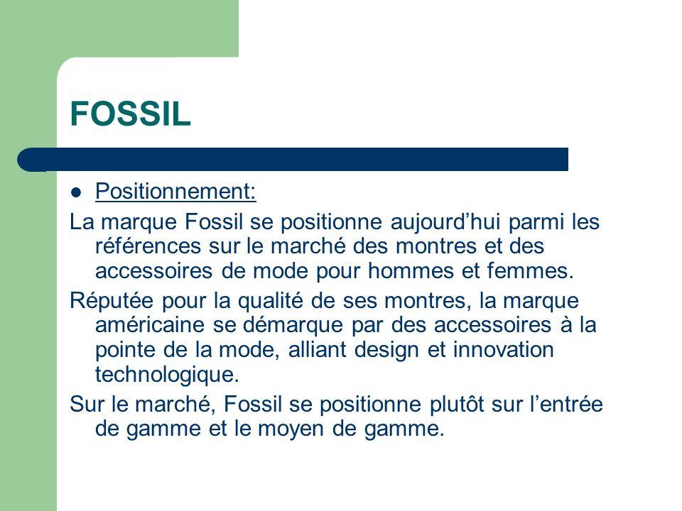 FOSSIL Positionnement: