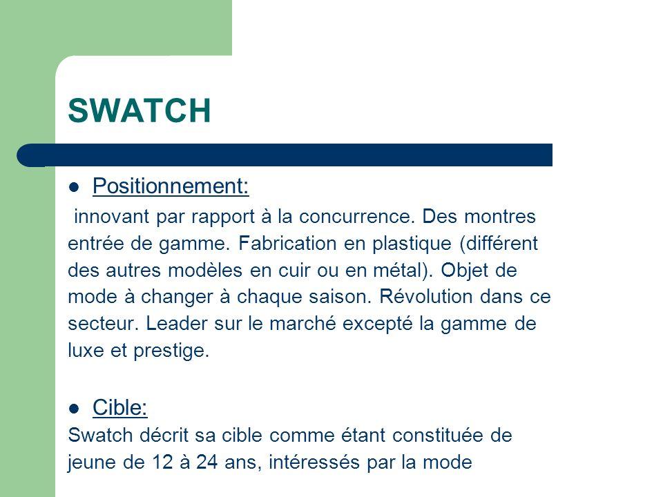SWATCH Positionnement: