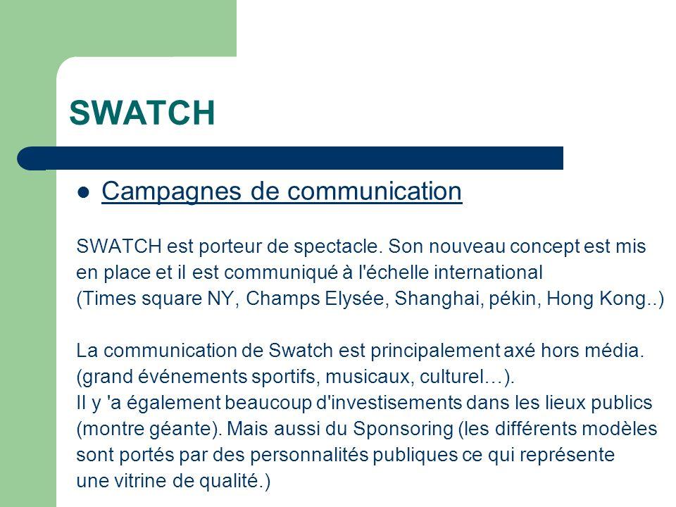 SWATCH Campagnes de communication