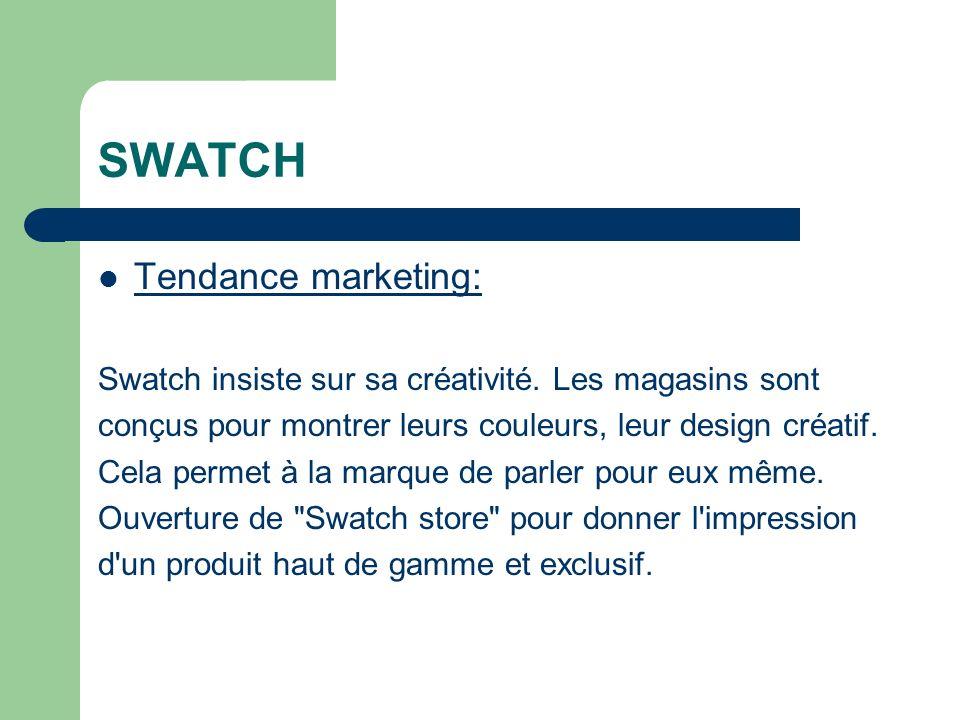 SWATCH Tendance marketing: