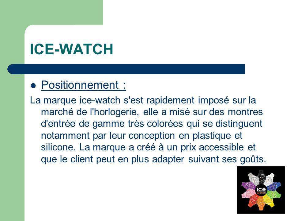 ICE-WATCH Positionnement :