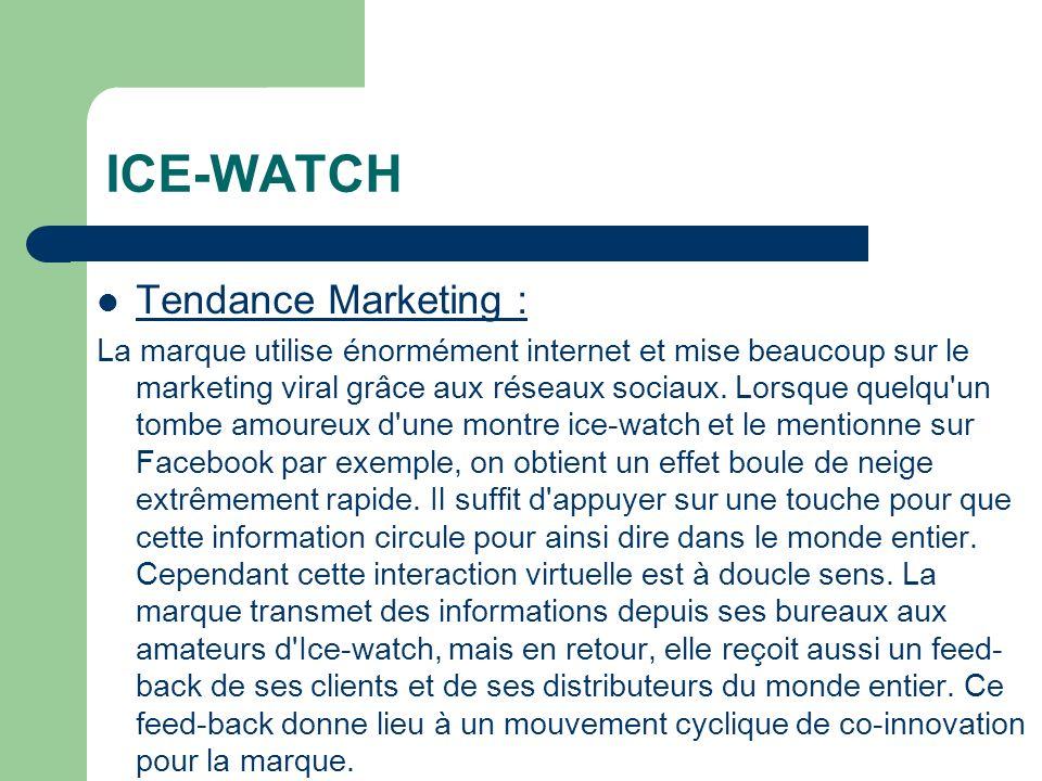 ICE-WATCH Tendance Marketing :