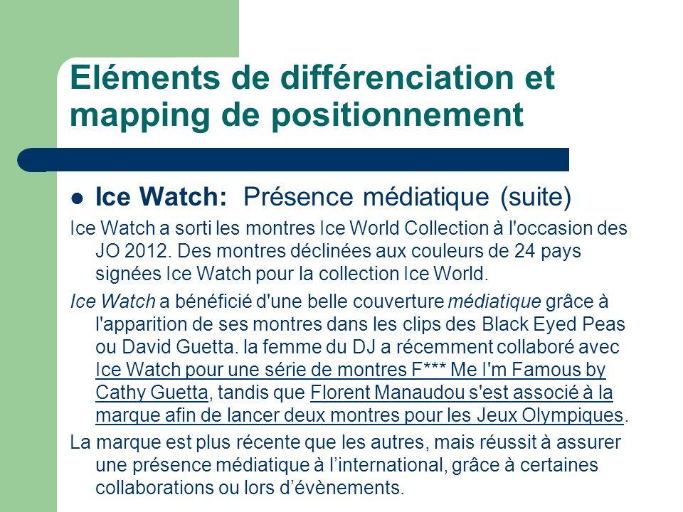 Eléments de différenciation et mapping de positionnement