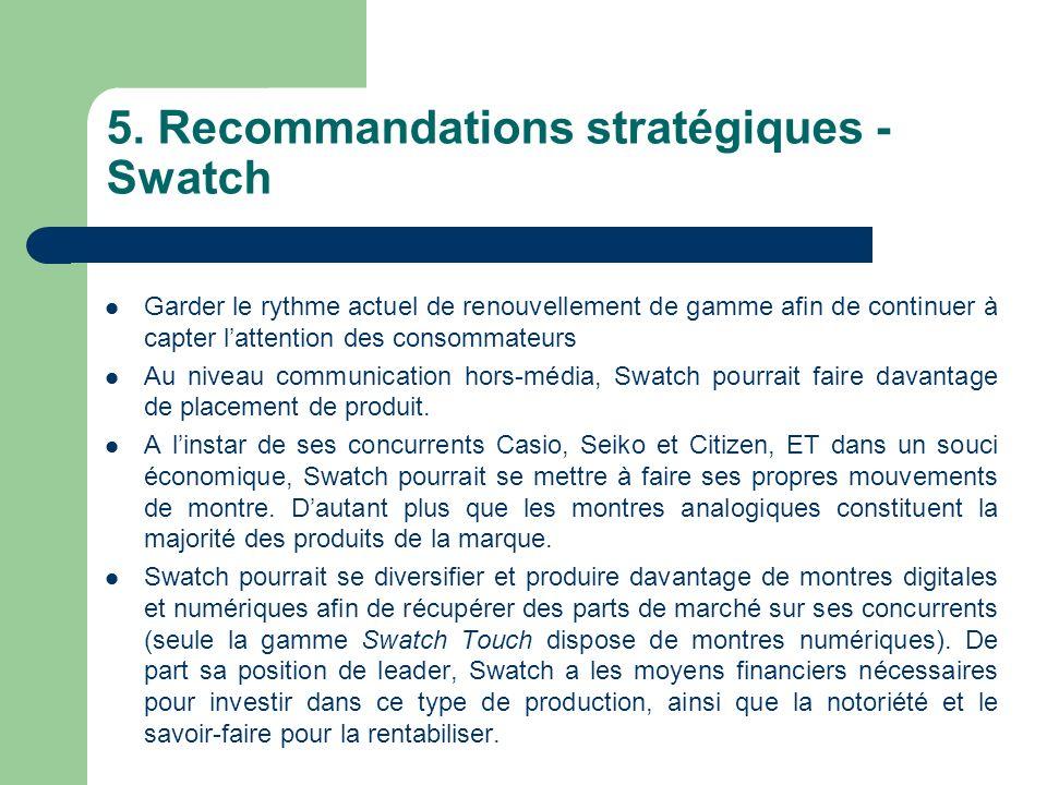 5. Recommandations stratégiques - Swatch