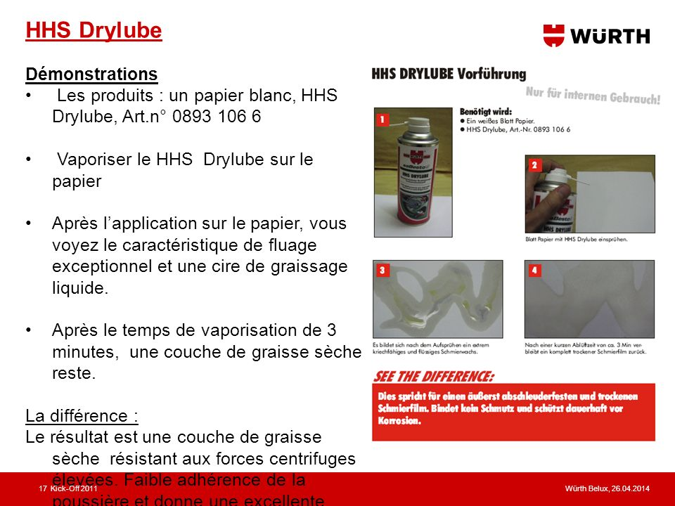 HHS Drylube Démonstrations