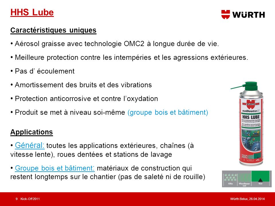 HHS Lube Aérosol graisse avec technologie OMC2 à longue durée de vie.