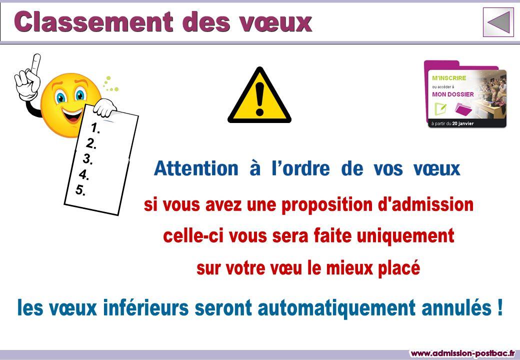 www.admission-postbac.fr www.admission-postbac.fr