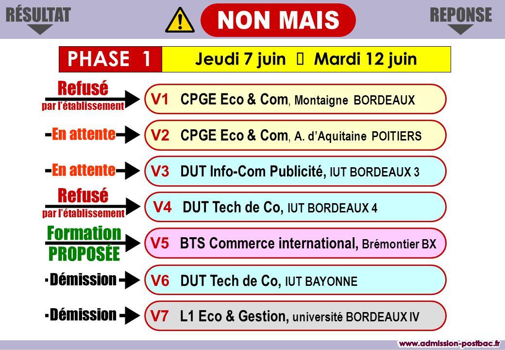 NON MAIS www.admission-postbac.fr www.admission-postbac.fr PHASE 1