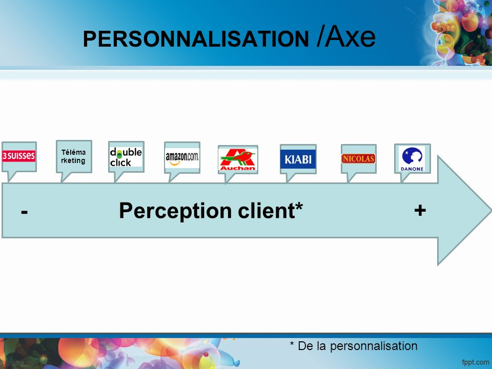 PERSONNALISATION /Axe