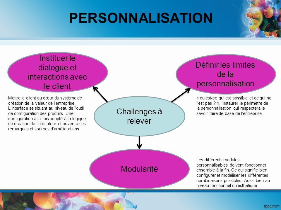 PERSONNALISATION Instituer le dialogue et interactions avec le client