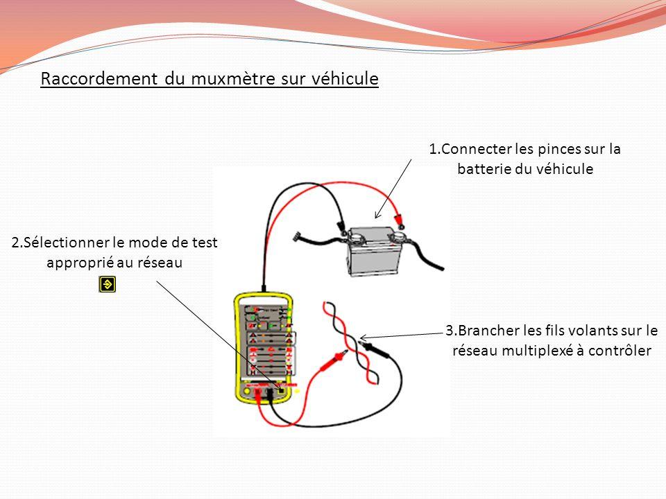 Raccordement du muxmètre sur véhicule