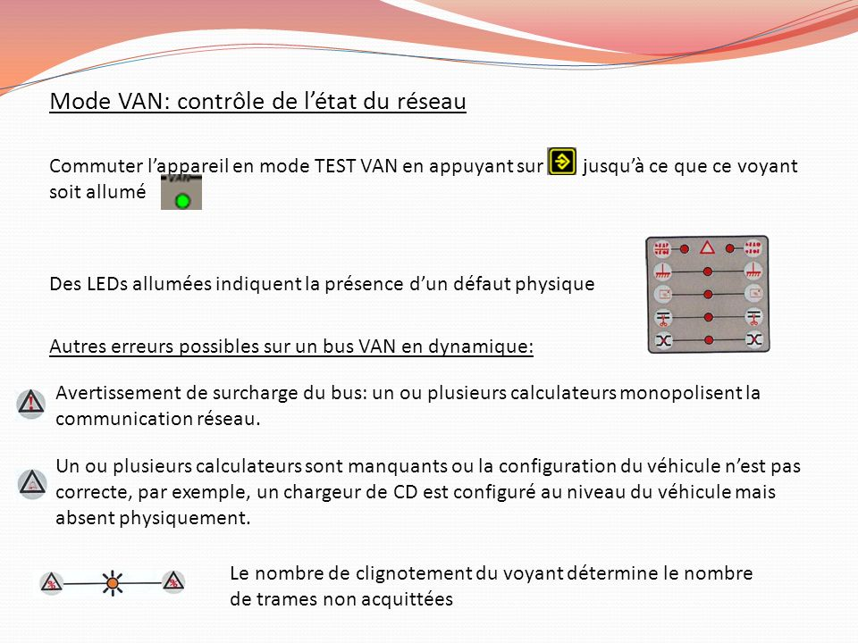 Mode VAN: contrôle de l'état du réseau
