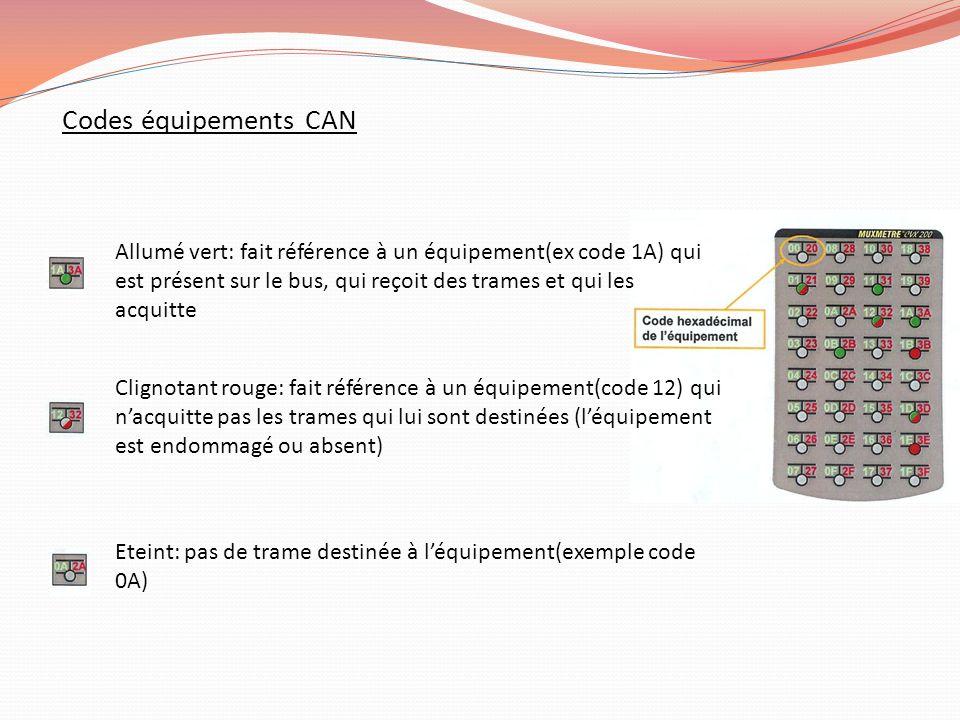 Codes équipements CAN Allumé vert: fait référence à un équipement(ex code 1A) qui est présent sur le bus, qui reçoit des trames et qui les acquitte.