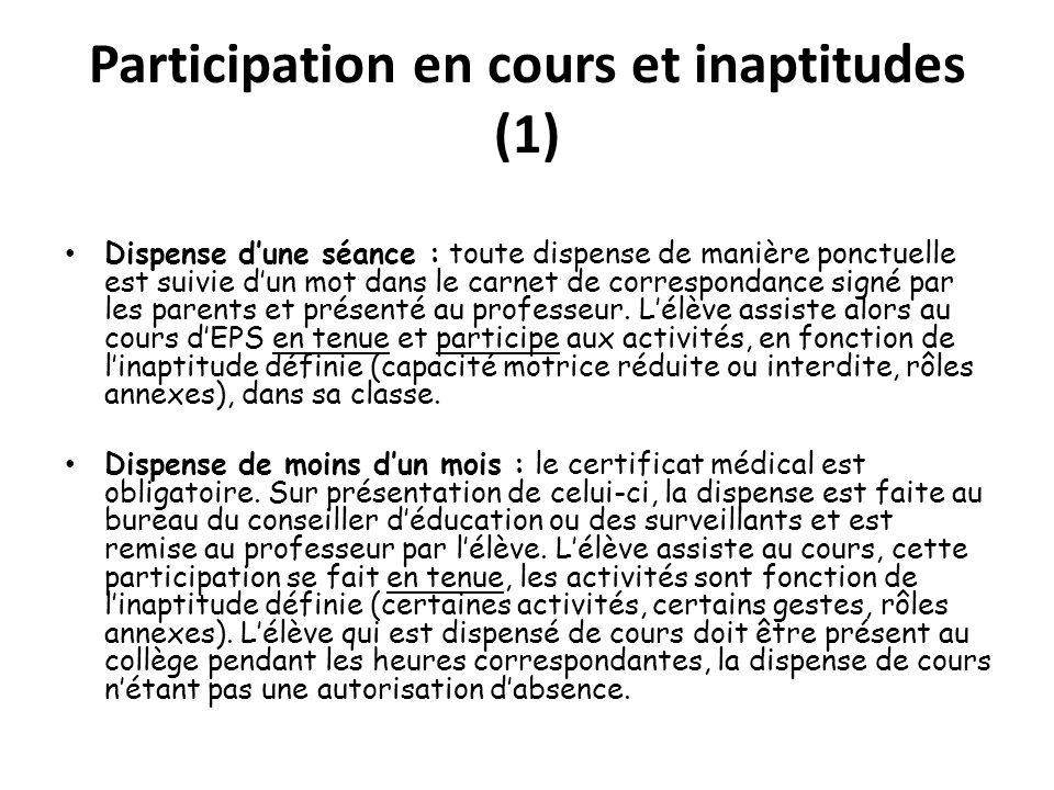 Participation en cours et inaptitudes (1)