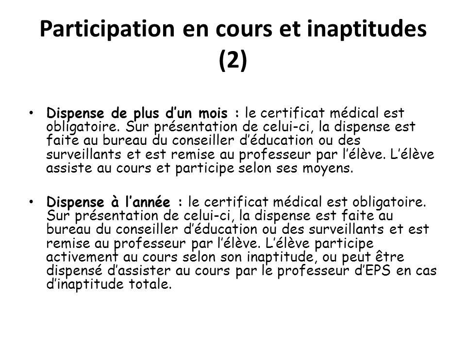 Participation en cours et inaptitudes (2)