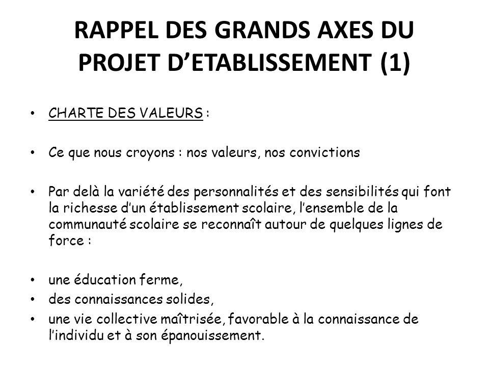 RAPPEL DES GRANDS AXES DU PROJET D'ETABLISSEMENT (1)