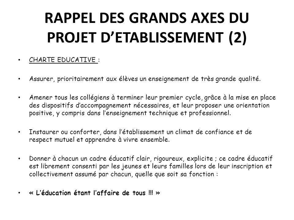 RAPPEL DES GRANDS AXES DU PROJET D'ETABLISSEMENT (2)
