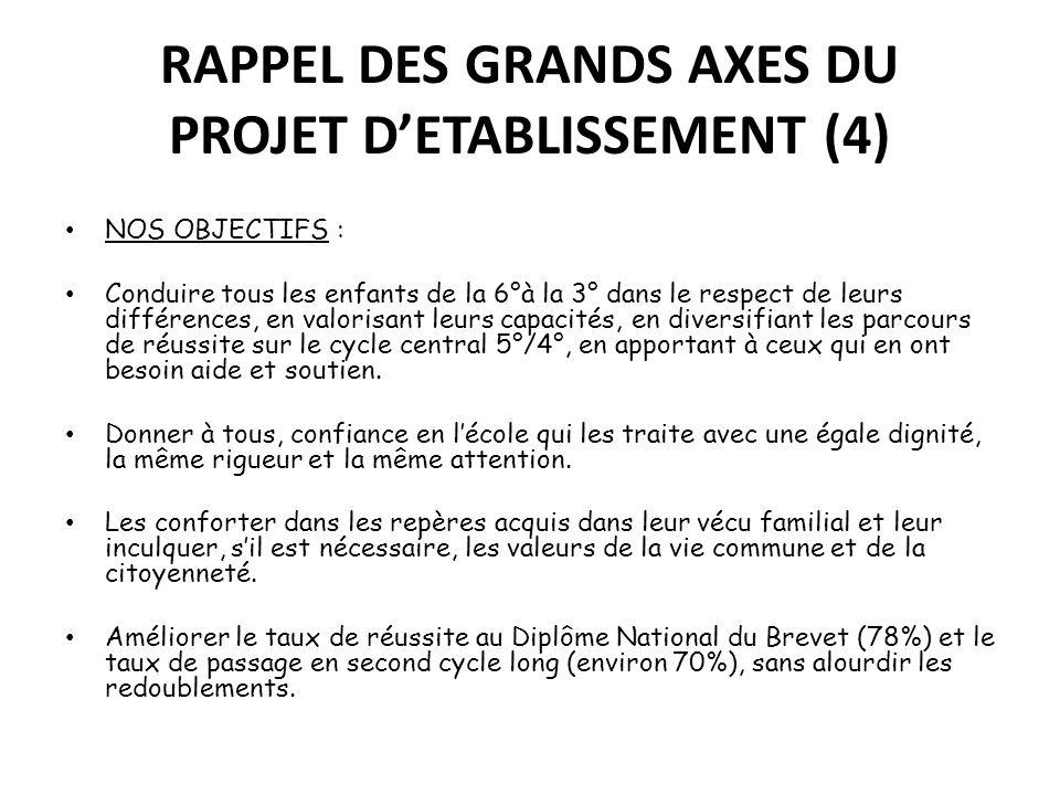 RAPPEL DES GRANDS AXES DU PROJET D'ETABLISSEMENT (4)