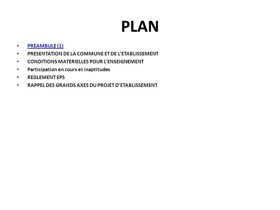 PLAN PREAMBULE (1) PRESENTATION DE LA COMMUNE ET DE L'ETABLISSEMENT