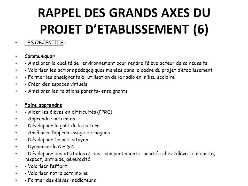 RAPPEL DES GRANDS AXES DU PROJET D'ETABLISSEMENT (6)