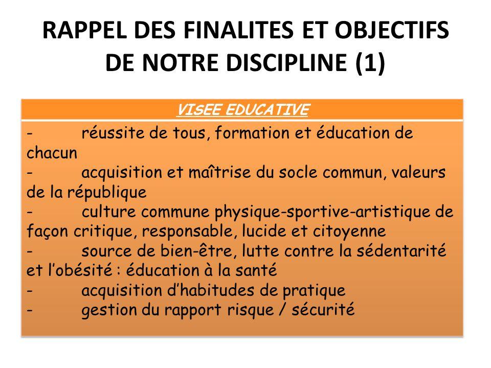 RAPPEL DES FINALITES ET OBJECTIFS DE NOTRE DISCIPLINE (1)