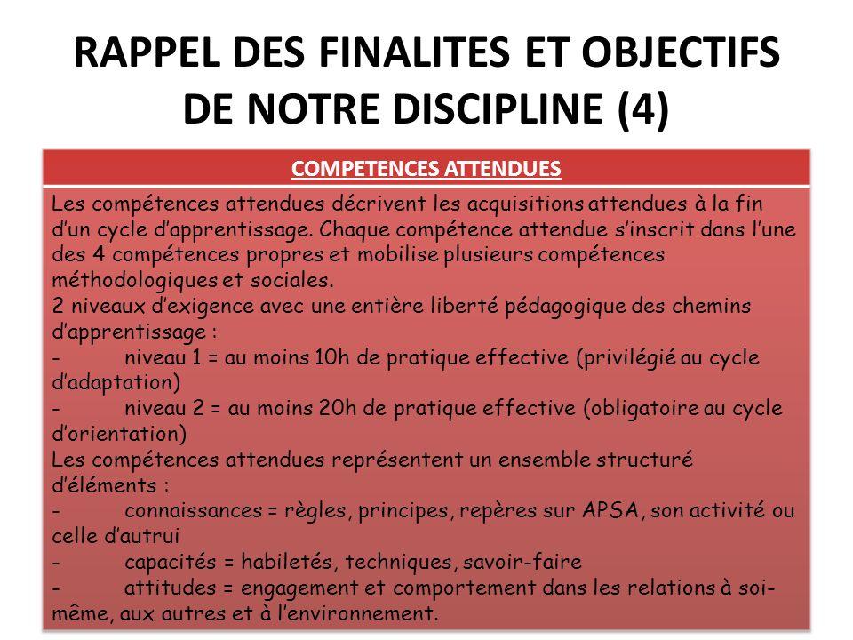 RAPPEL DES FINALITES ET OBJECTIFS DE NOTRE DISCIPLINE (4)