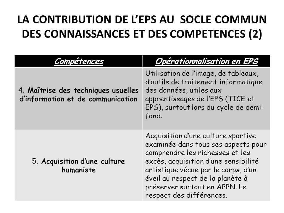 Opérationnalisation en EPS
