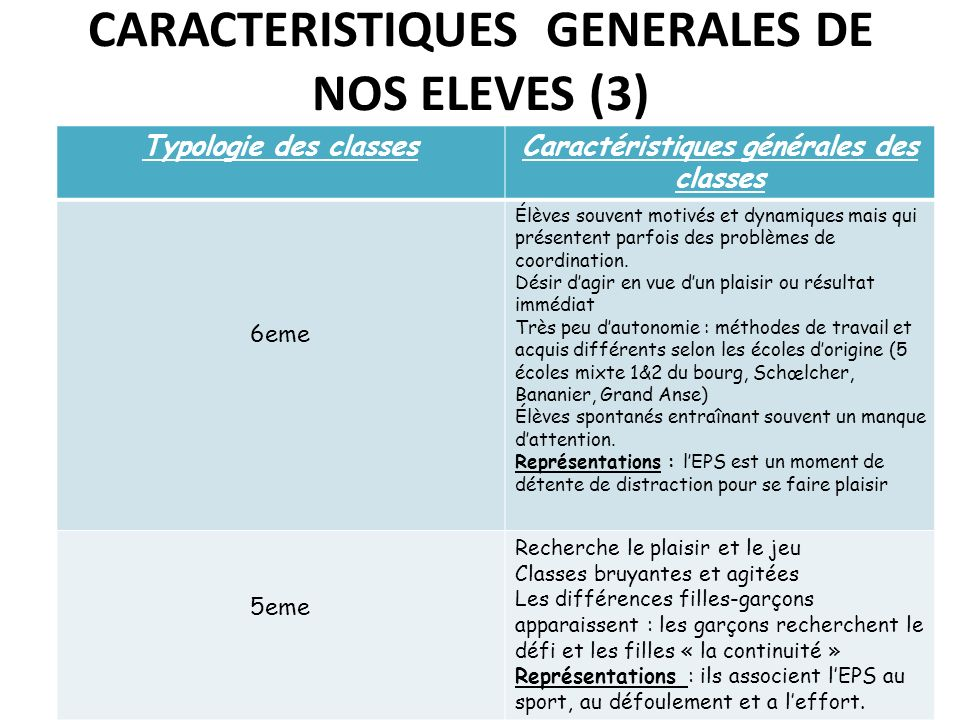 CARACTERISTIQUES GENERALES DE NOS ELEVES (3)