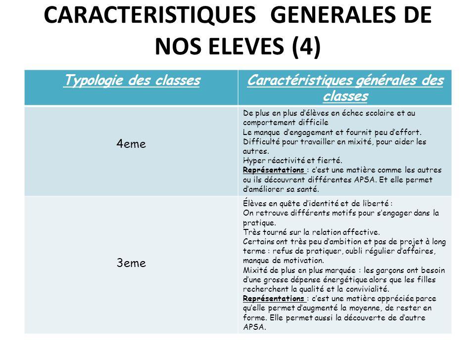 CARACTERISTIQUES GENERALES DE NOS ELEVES (4)
