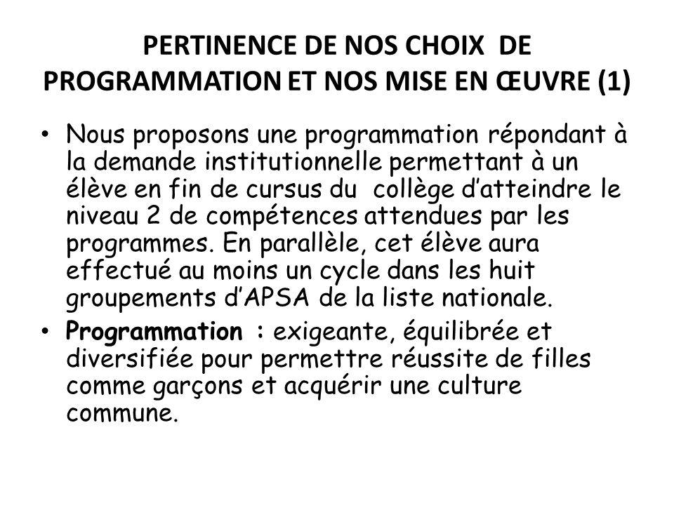 PERTINENCE DE NOS CHOIX DE PROGRAMMATION ET NOS MISE EN ŒUVRE (1)