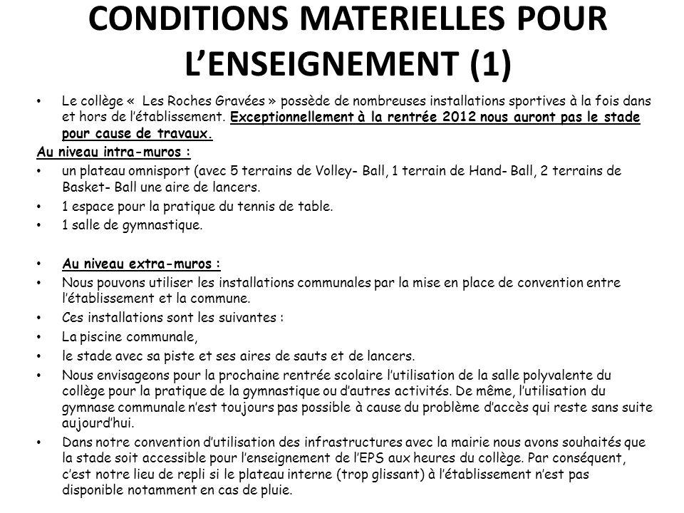 CONDITIONS MATERIELLES POUR L'ENSEIGNEMENT (1)