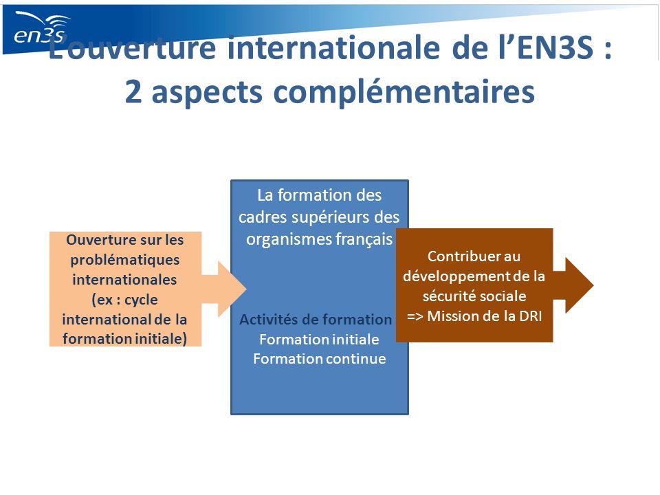 L'ouverture internationale de l'EN3S : 2 aspects complémentaires