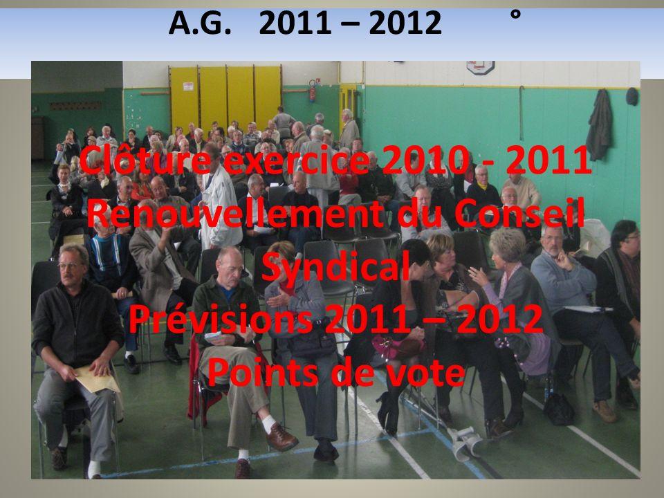Renouvellement du Conseil Syndical