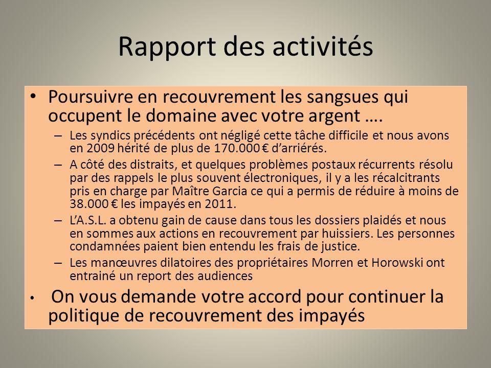 Rapport des activités Poursuivre en recouvrement les sangsues qui occupent le domaine avec votre argent ….