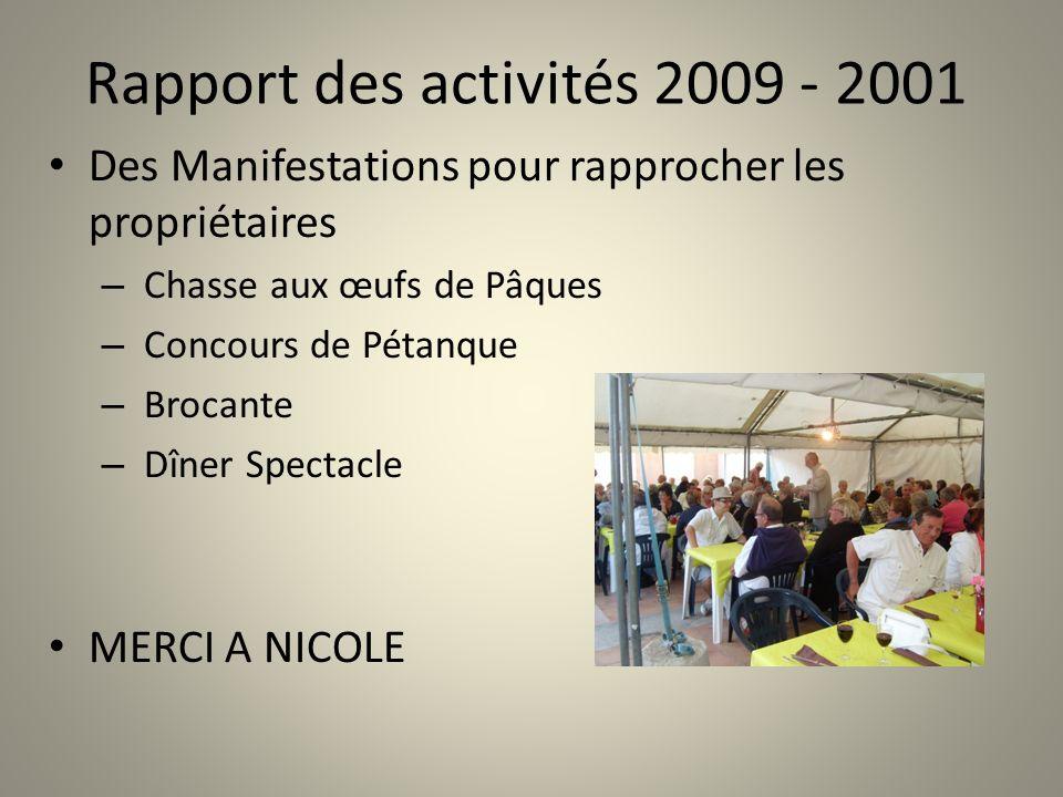 Rapport des activités 2009 - 2001