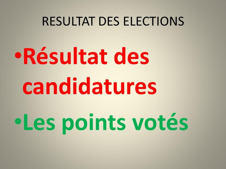 RESULTAT DES ELECTIONS