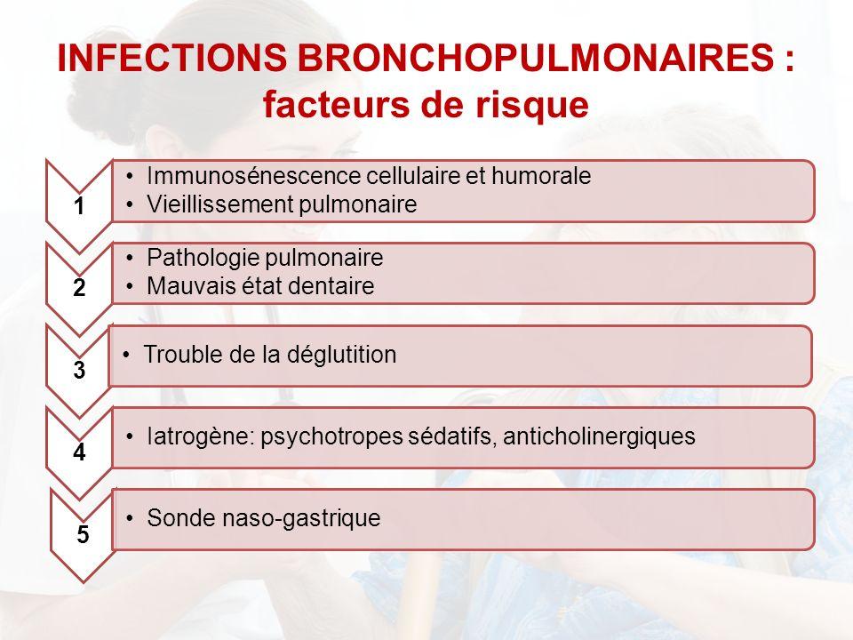 INFECTIONS BRONCHOPULMONAIRES : facteurs de risque