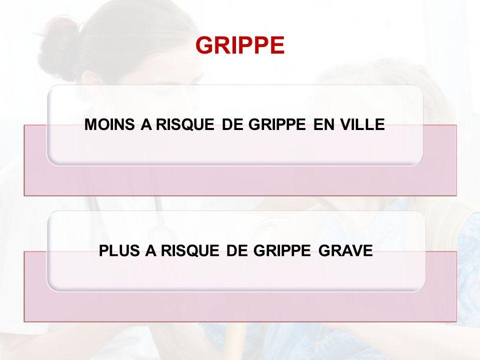 MOINS A RISQUE DE GRIPPE EN VILLE PLUS A RISQUE DE GRIPPE GRAVE