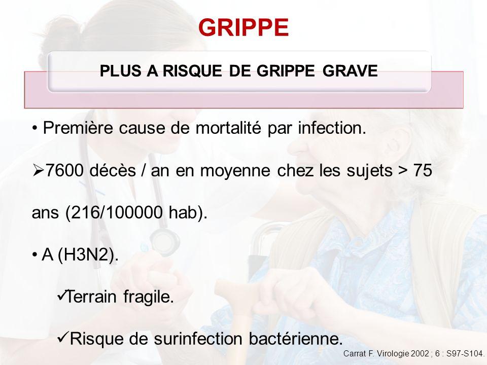 PLUS A RISQUE DE GRIPPE GRAVE