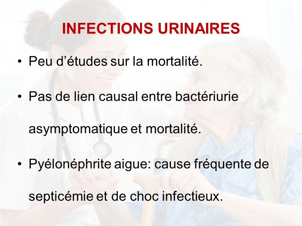 INFECTIONS URINAIRES Peu d'études sur la mortalité.
