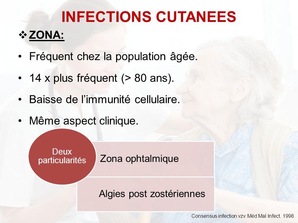 INFECTIONS CUTANEES ZONA: Fréquent chez la population âgée.