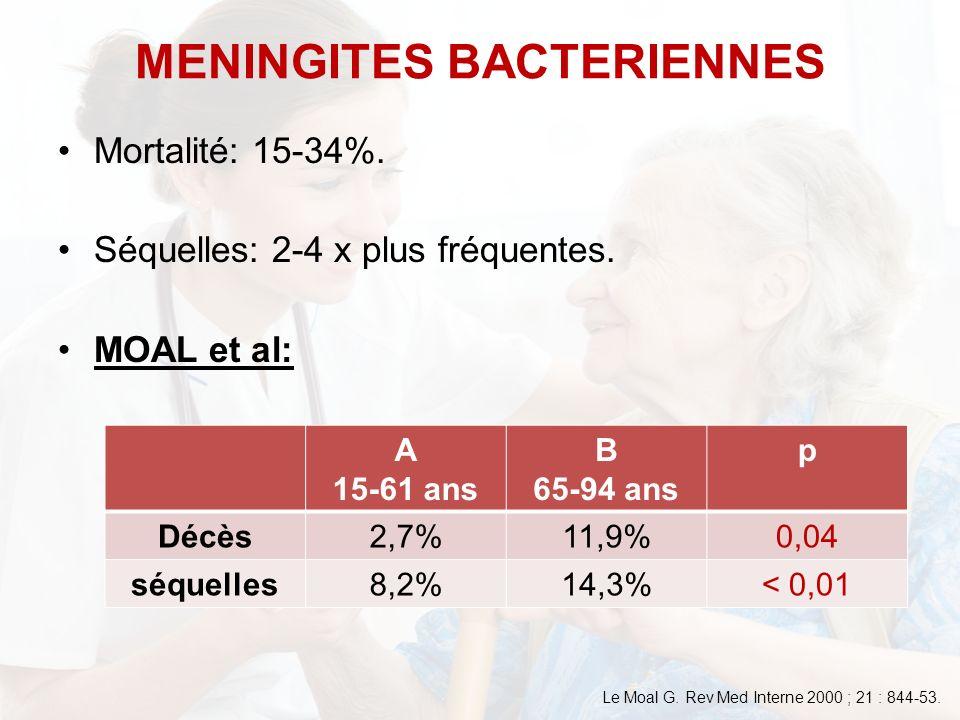 MENINGITES BACTERIENNES