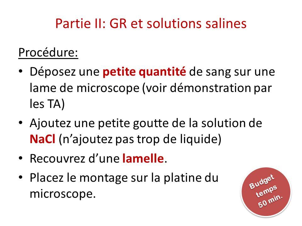 Partie II: GR et solutions salines