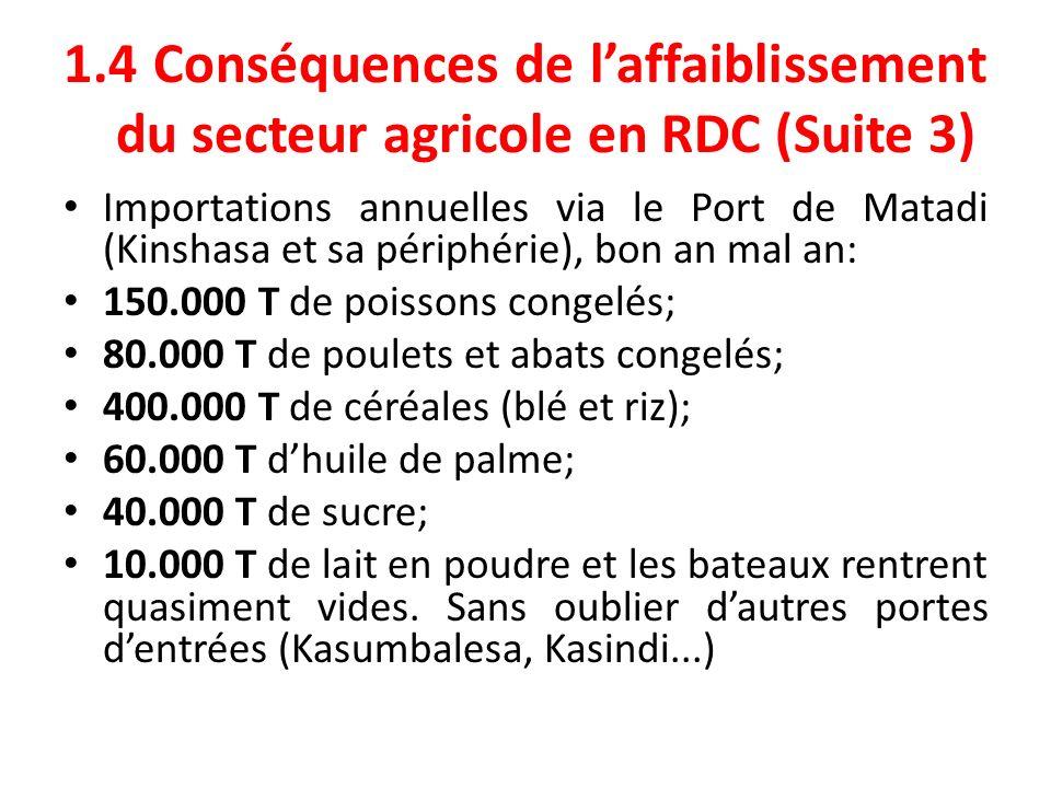 1.4 Conséquences de l'affaiblissement du secteur agricole en RDC (Suite 3)