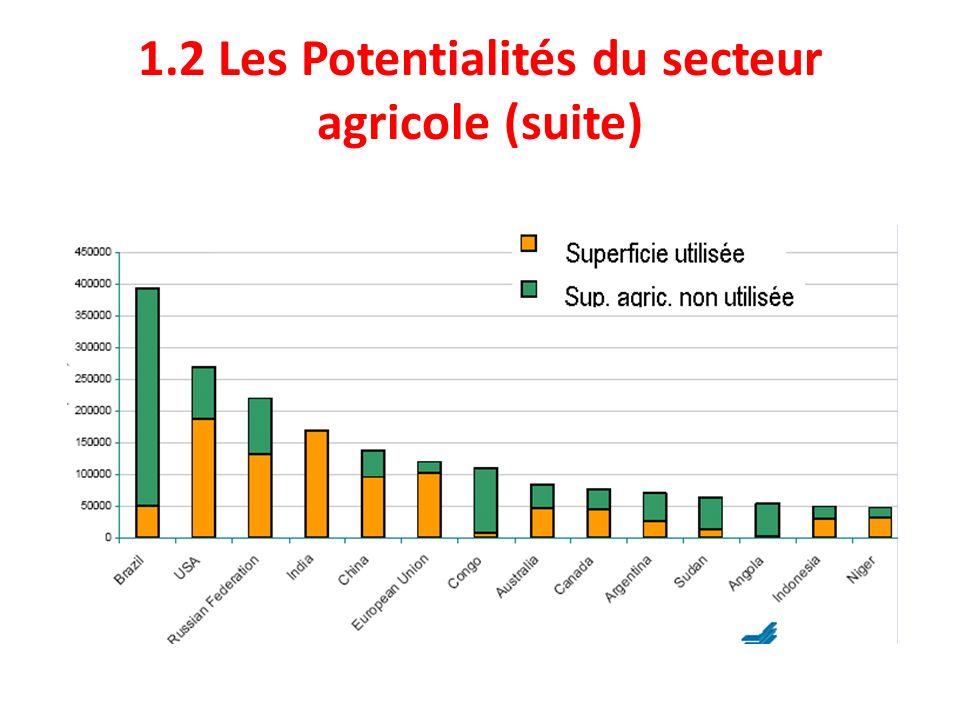 1.2 Les Potentialités du secteur agricole (suite)