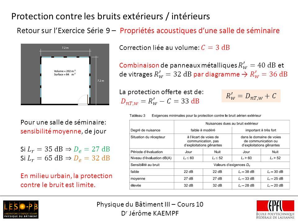 Physique du Bâtiment III – Cours 10