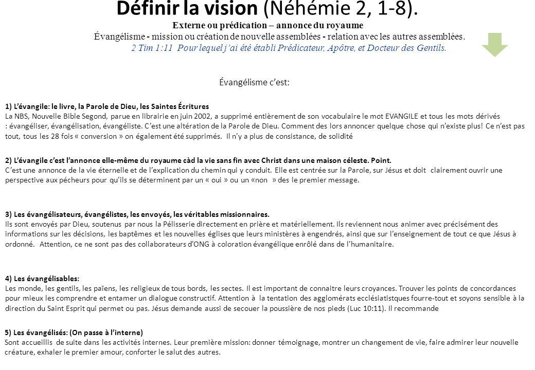 Définir la vision (Néhémie 2, 1-8).