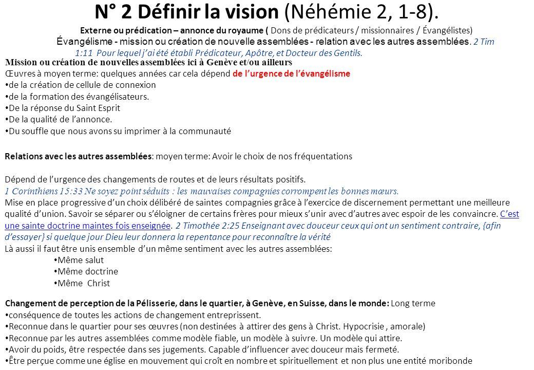 N° 2 Définir la vision (Néhémie 2, 1-8)